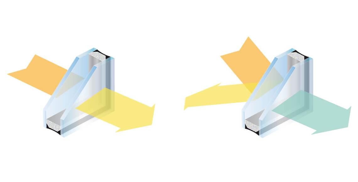 come funziona unvetrocamera semplice e uno basso emissivo