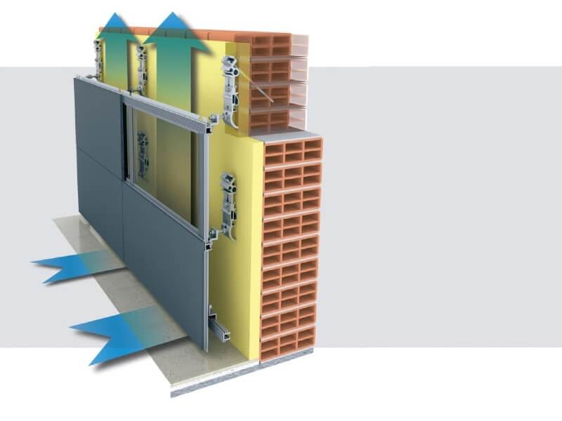 struttura di una parete ventilata